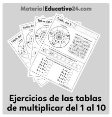 Ejercicio de las tablas de multiplicar